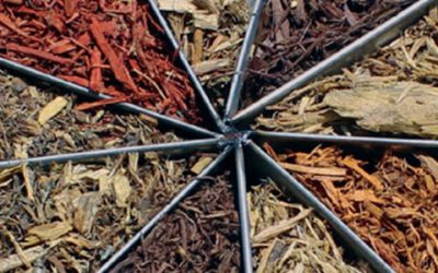 2017 Ultimate Guide To Mulching!